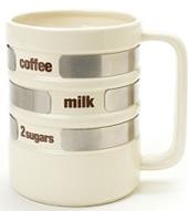 Какой вы пьете кофе? Кружка-подсказка