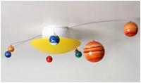 Планетарий на потолке