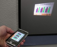 samsung_anycall_show_pico_projector_phone_ces09_02-tn.jpg