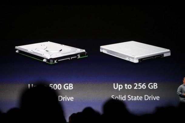 WWDC 2009 Часть 1. Новые MacBook Pro