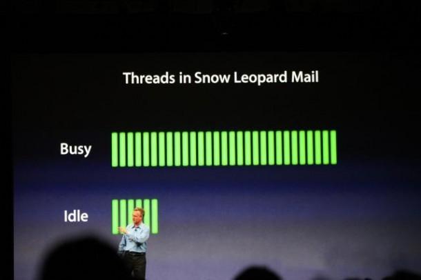 WWDC 2009 Часть 2. Snow Leopard