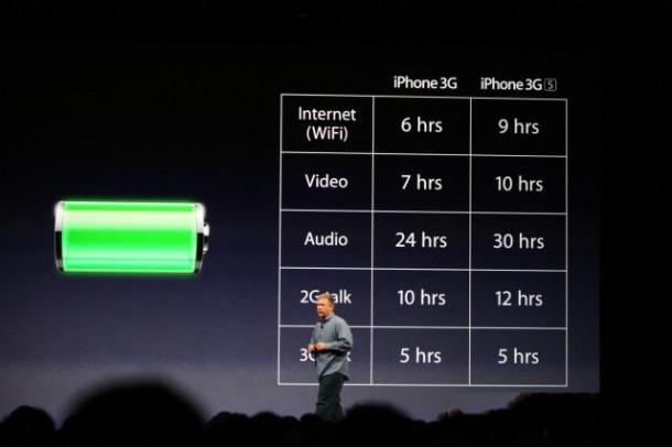 WWDC 2009 Часть 4. iPhone 3GS