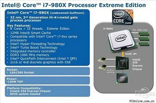 Mac Pro получит новый шестиядерный процессор Intel i7?