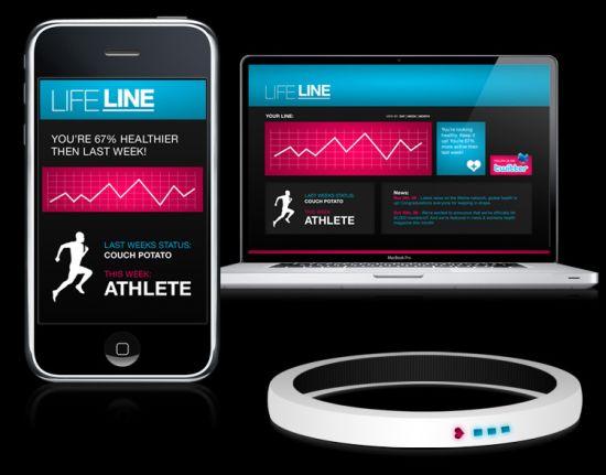 Система мониторинга здоровья LifeLine