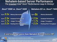 Nehalem-EX - война серверных камней набирает обороты