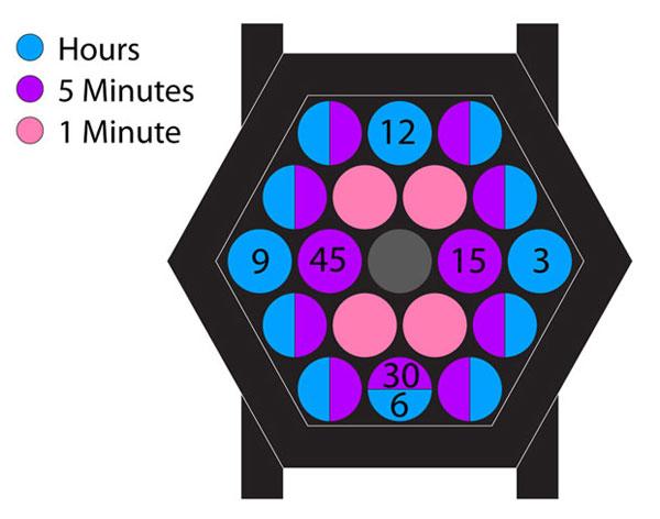 Концепт наручных часов Hexagon Art: неординарное решение от hexagon