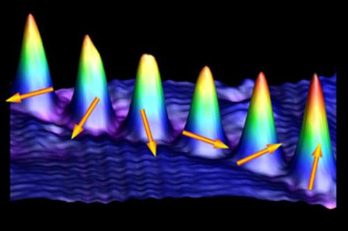 Ученые впервые сфотографировали вращение атомов