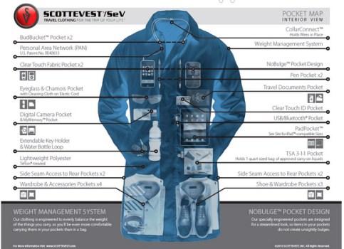 Пальто на все случаи жизни