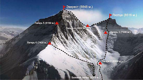 На Эвересте появился интернет