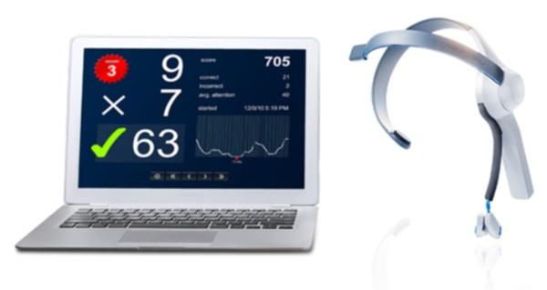 Нейроконтроллер Mindwave от NeuroSky