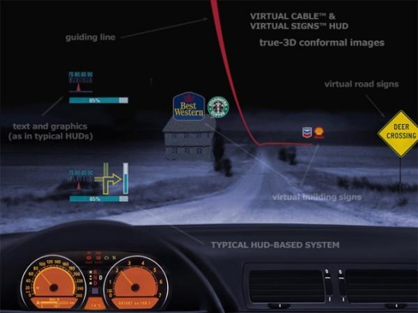 Навигационная информация на лобовом стекле - уже скоро?
