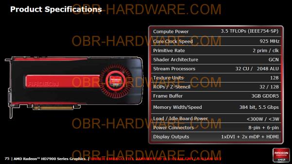 Видеокарта Radeon HD 7970 - топовое решение с низким энергопотреблением?