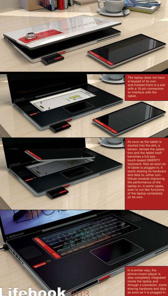 Фотоаппарат, смартфон, ноутбук и планшетник в одном гаджете