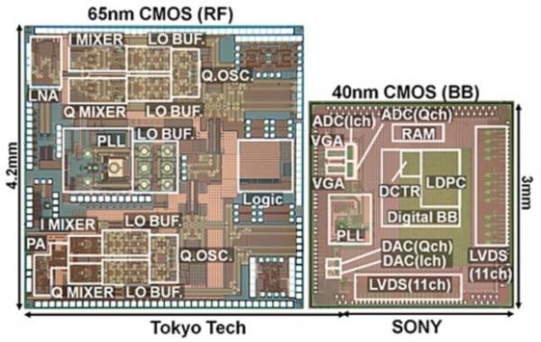 Разработан чип для беспроводной передачи данных со скоростью 6 Гб/с