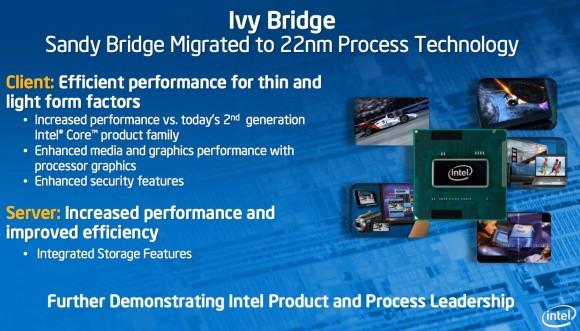 Ivy Bridge появятся в продаже 29 апреля?