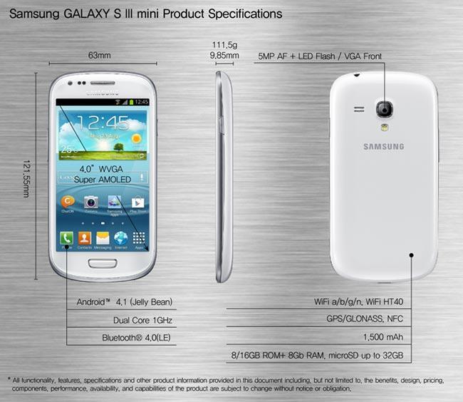 Технические характеристики и ориентировочная стоимость Samsung Galaxy S III Mini