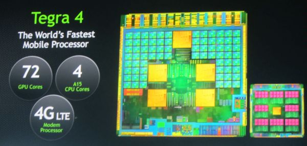 NVIDIA представили платформу Tegra 4 и игровую консоль Project SHIELD