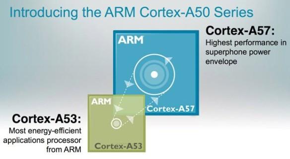 Самый мощный ARM-процессор готов к массовому производству