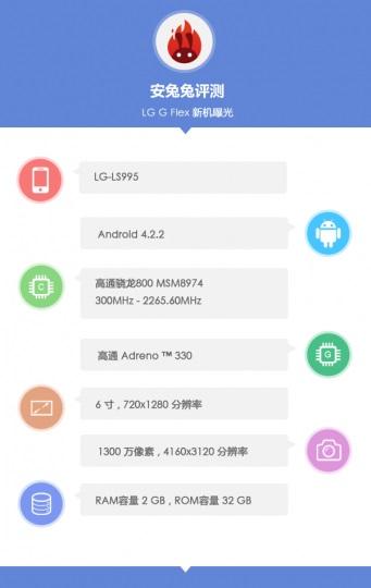 Стали известны технические характеристики первого смартфона с изогнутым дисплеем от LG