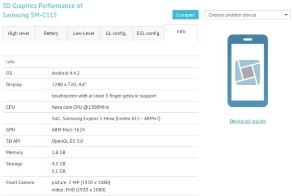 Samsung готовят к выпуску камерафон Galaxy S5 Zoom