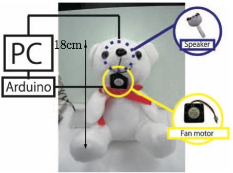 Созданы роботы, которые потеют и покрываются гусиной кожей