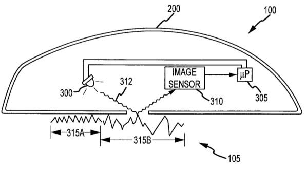 Apple запатентовала мышь со сканнером