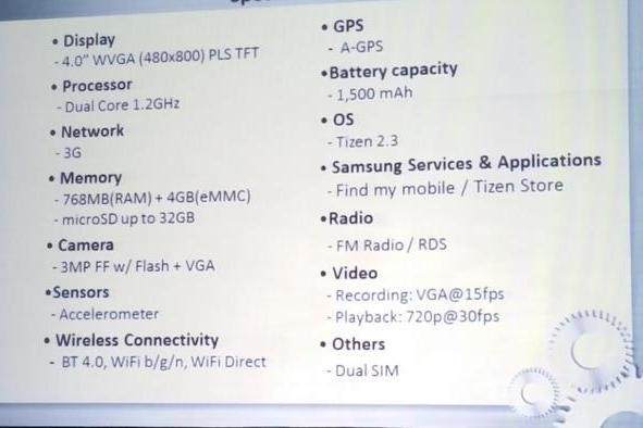 В Сеть утекли характеристики первого Tizen-смартфона