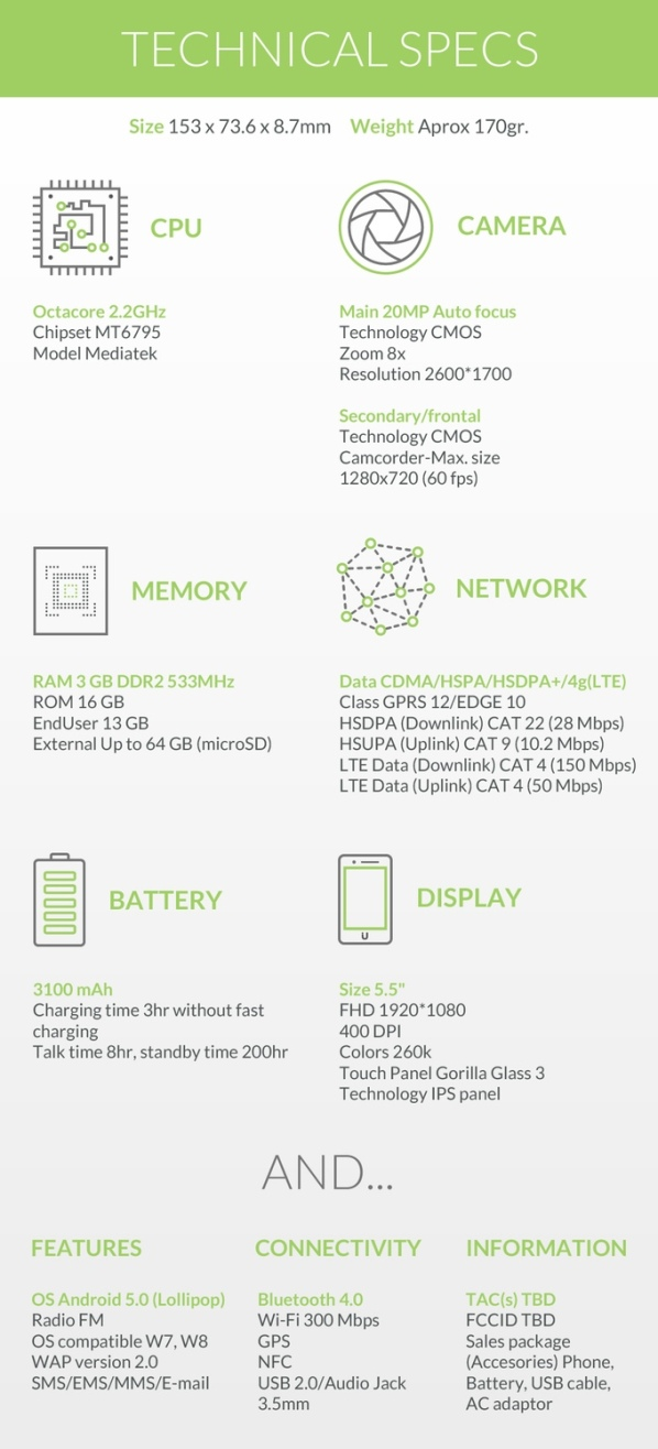 Ubik Uno – первый шаг на пути к идеальному Android-смартфону