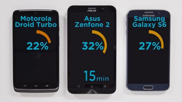 Asus и Samsung делают наиболее быстро заряжающиеся смартфоны