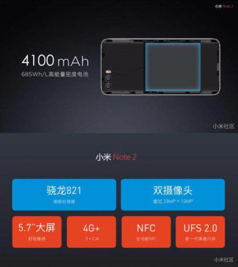 Стало известно, сколько будет стоить новый Xiaomi Mi Note 2