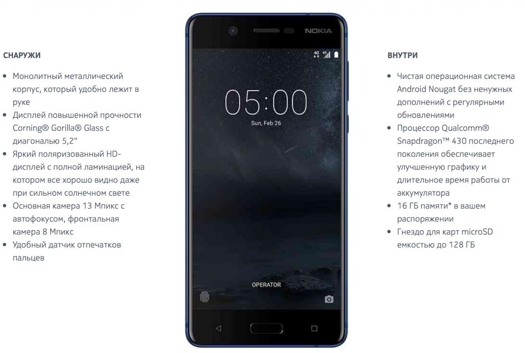 Три новинки на чистом Android: Nokia 3, Nokia 5 и Nokia 6 Arte Black