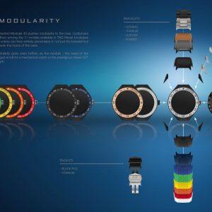 Почему новые умные часы TAG Heuer  — это хорошо