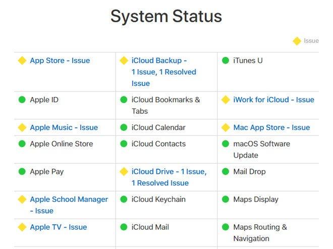 Поломка на сервере Amazon вырубила половину сервисов Apple