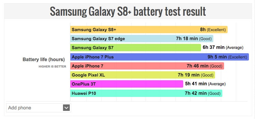 samsung-galaxy-s8-battery