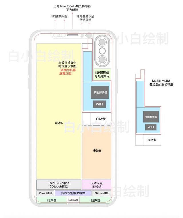 iPhone 8 задержится из-за проблем с Touch ID