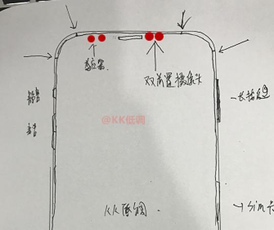 Большая утечка iPhone 8 с неожиданными деталями