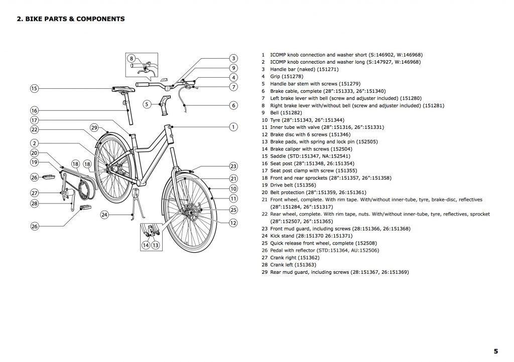 Во-первых, это красиво: такси-Escalade, велосипед IKEA, беспроводные RHA!