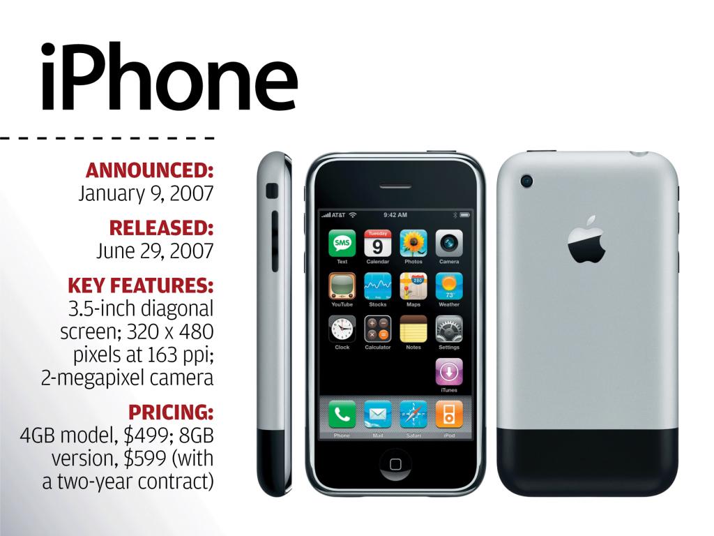 Как я пользовался iPhone в 2007-ом году