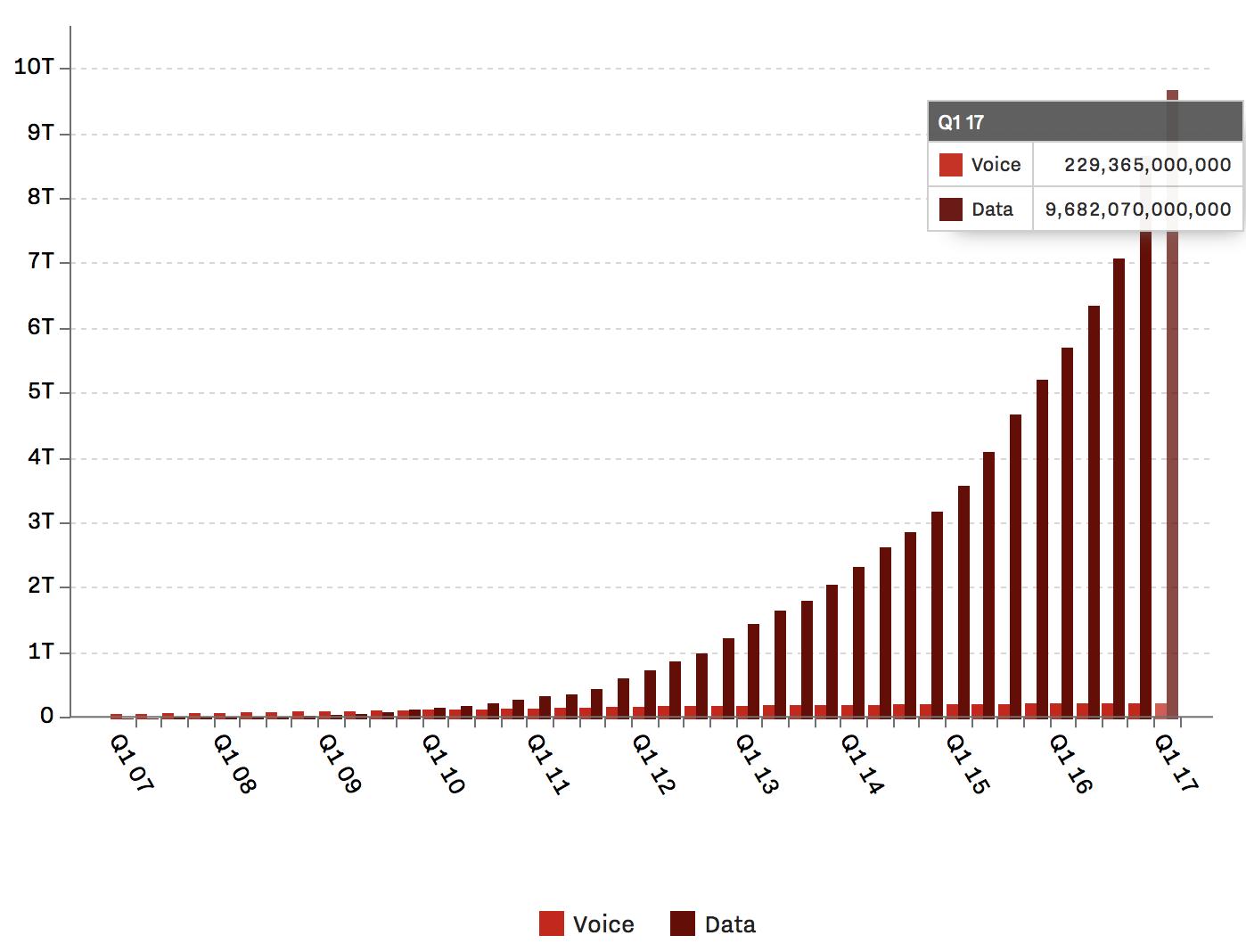 Как iPhone изменил ВЕСЬ мир за 10 лет и до сих пор управляет этим миром