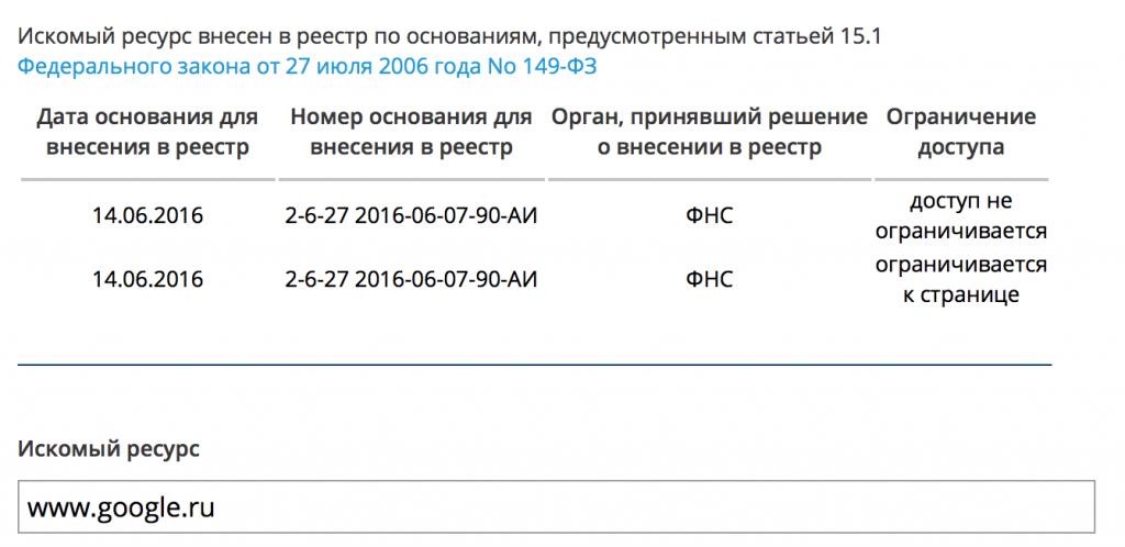 Роскомнадзор заблокировал немного Google