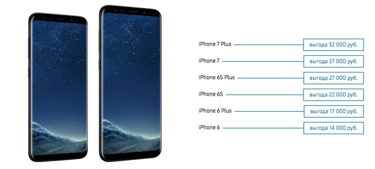 Неправильный trade-in: почему Samsung отказывается от своих смартфонов в пользу Apple?