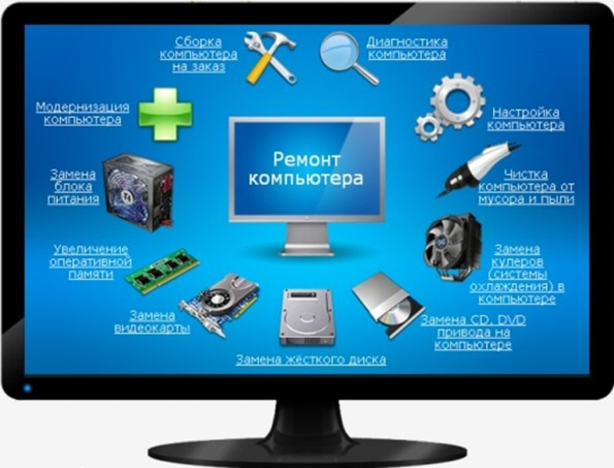 Сайт услуг «Кабанчик»: починить компьютер