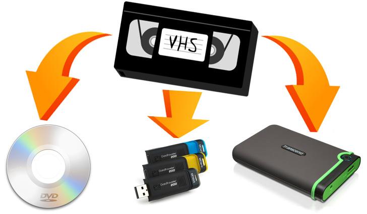 Оцифровка видеокассет на новые, цифровые носители