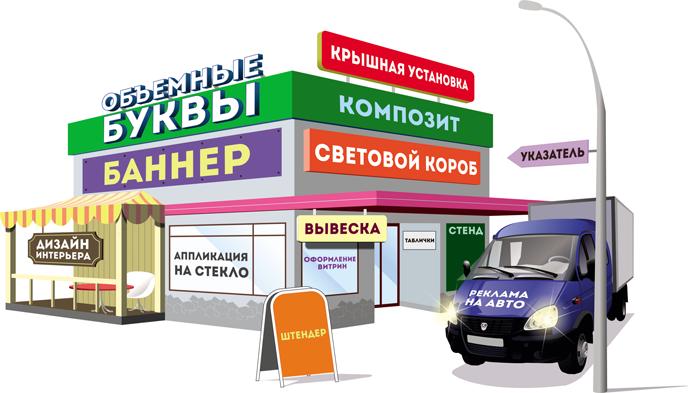 Креативная наружная реклама в Ярославле