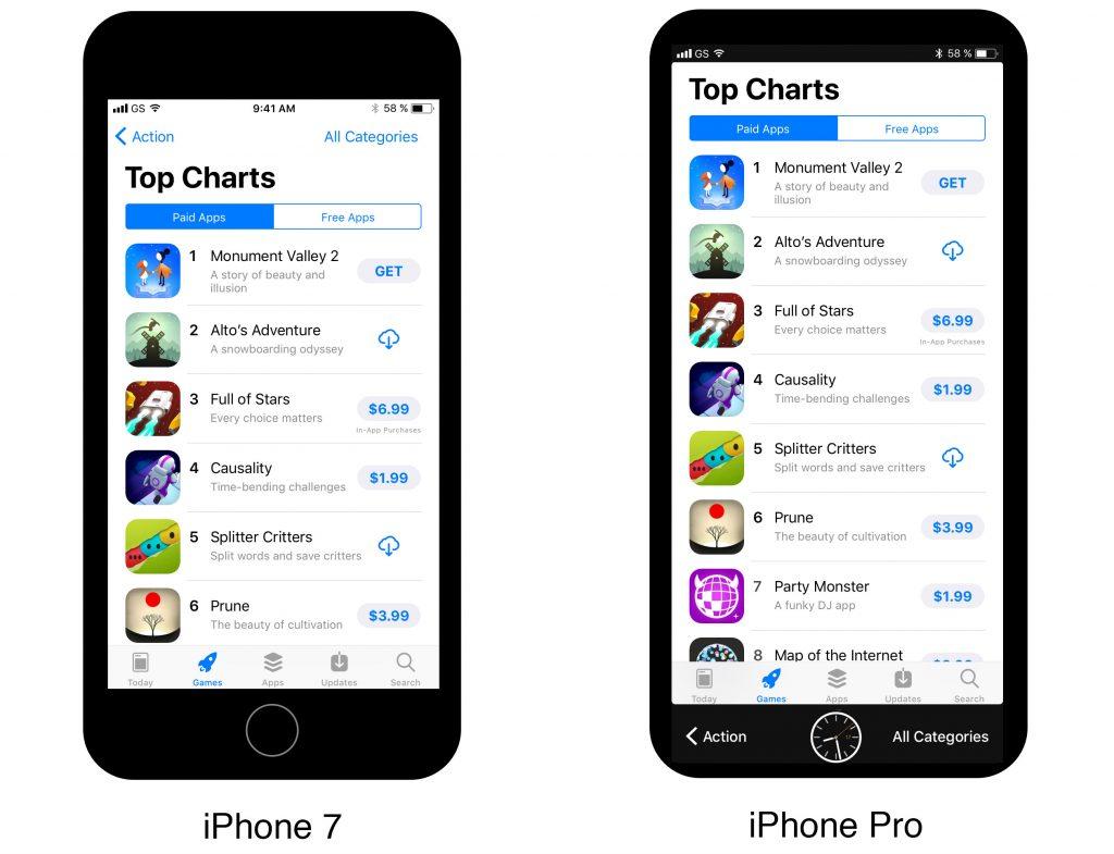 В новом iPhone экран — это и есть кнопка Home