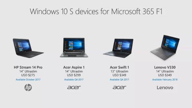 Microsoft 365 Education запускается вместе с новыми устройствами Windows 10 S