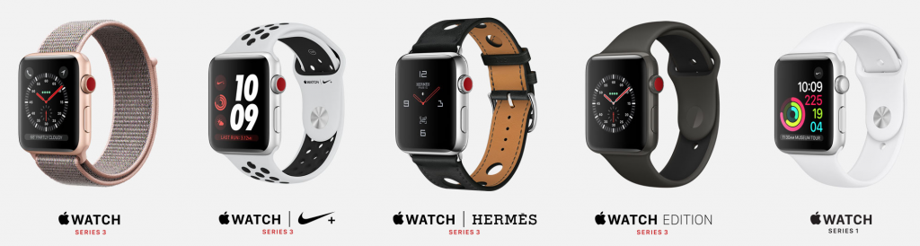 Всё, что нужно знать об Apple Watch Series 3