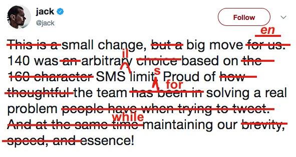 Объясняем, как писать в Twitter сообщения длиной 280 символов