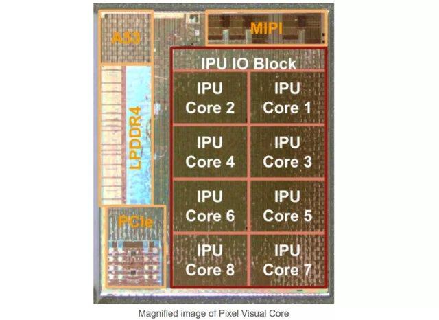 Первый мобильный чип Google - это процессор изображений, скрытый в Pixel 2