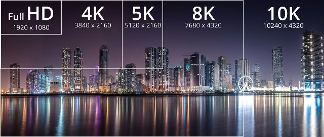 HDMI 2.1 выпускается с поддержкой 10K и Dynamic HDR